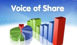 Voice of share